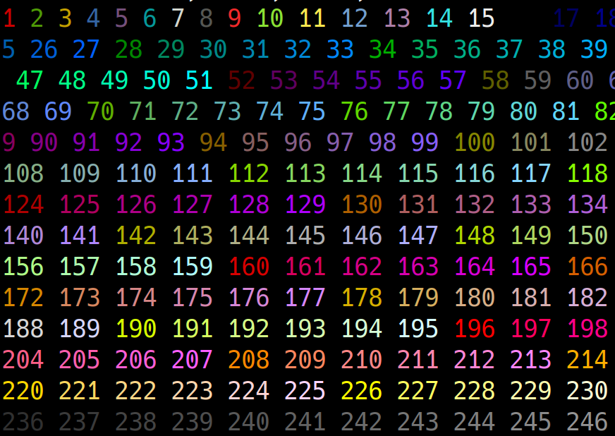 256 colours in tmux