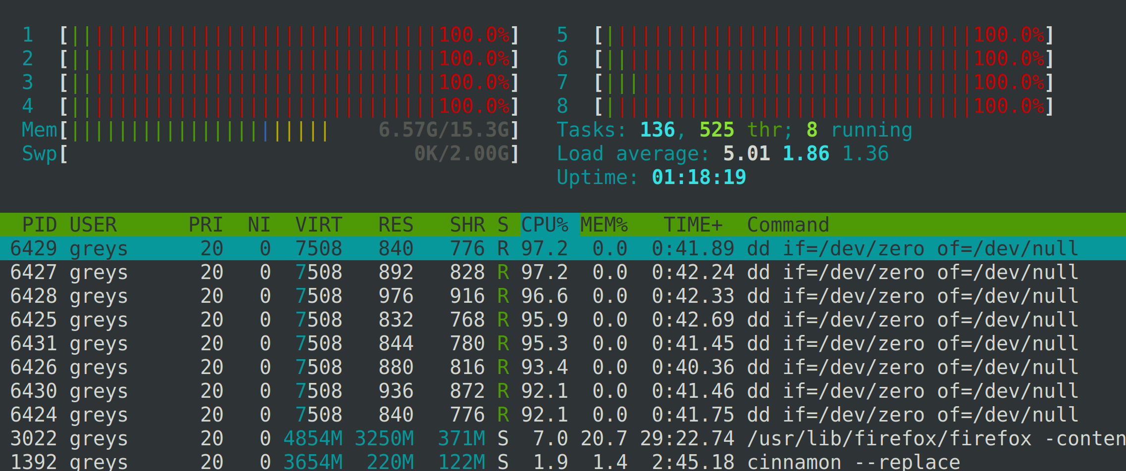 htop showing CPU busy with dd